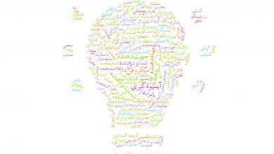 Photo of آموزش تکنیک کلمات تصادفی در ایده پردازی و خلاقیت